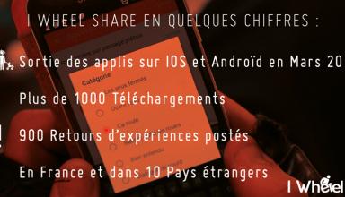 i-wheel-share-en-chiffres